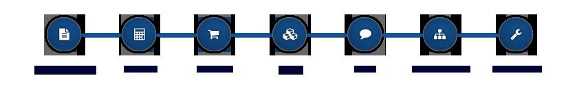 Features der MERCATOR Warenwirtschaft