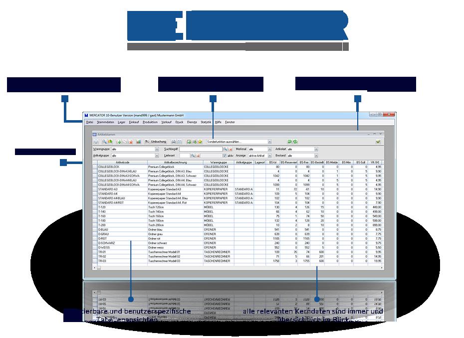 MERCATOR Warenwirtschaftssystem